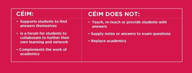 Table - CÉIM Pros & Cons